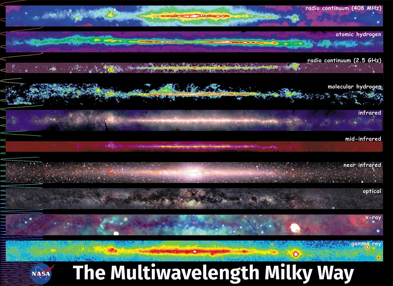MultiwavelengthMilkyWay1